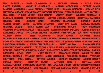 A list of Black people killed by police. A more complete and full list of names of Black people killed by police available at https://www.gonzaga.edu/about/offices-services/diversity-inclusion-community-equity/say-their-name